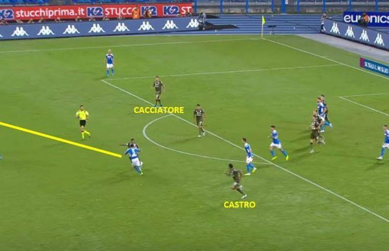 Match analysis di Napoli e Cagliari