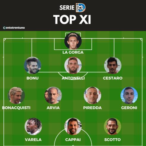 TopXI-SerieD-Centotrentuno